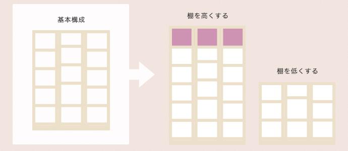 スライド書棚の構成